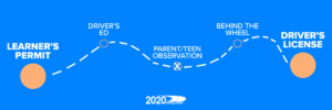 map-of-parent-teen-observation