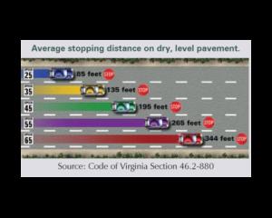 course braking distances
