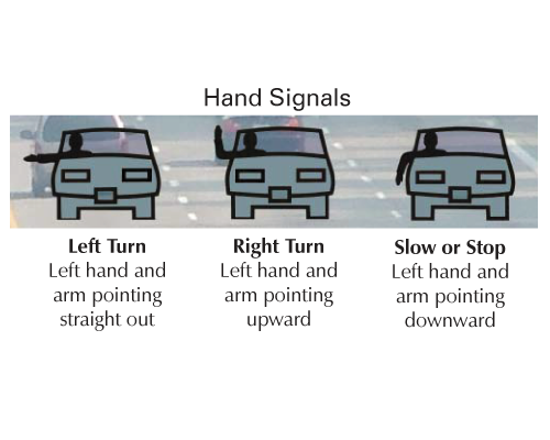course hand signals