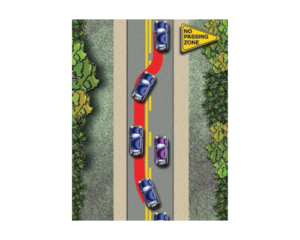 course passing