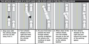 diagram of parallel parking