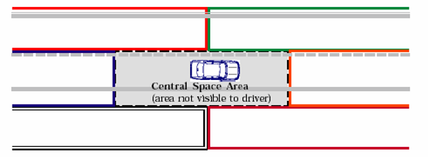 space mgmt system zones 1