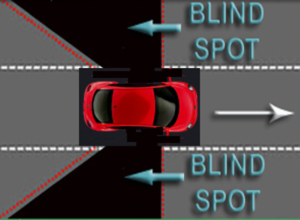blind spot diagram