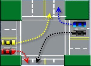 intersections making turns diagram