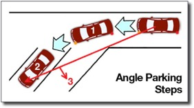 diagram of angle parking