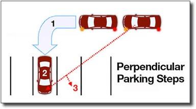 diagram of perpendicular parking