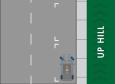 hill parking diagram